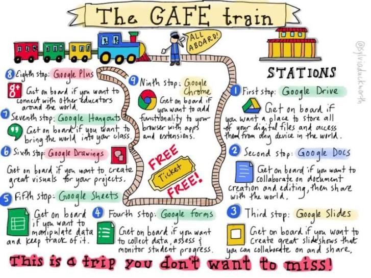 GAFE train